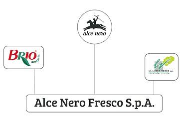 Patto a tre sul bio: nasce Alce Nero Fresco